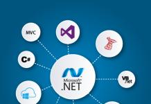 Dot Net Training Institute in Delhi
